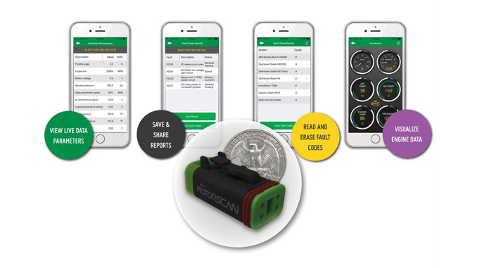 Motorscan product spotlight quarter - Smart Vehicle Diagnostics