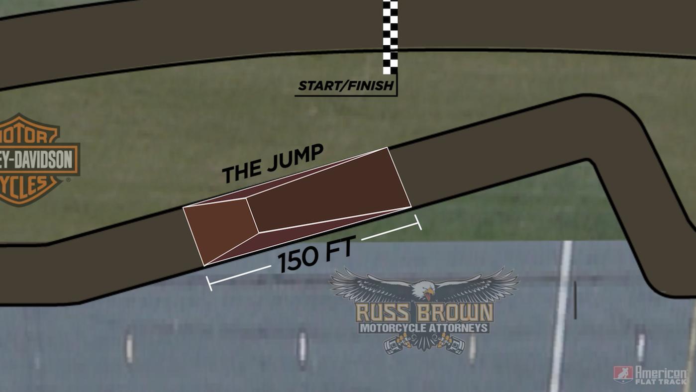 2018 Daytona TT Jump