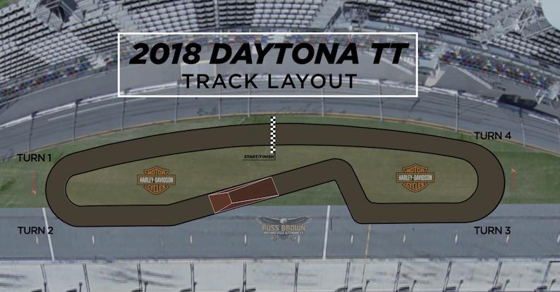 2018 Daytona TT track map