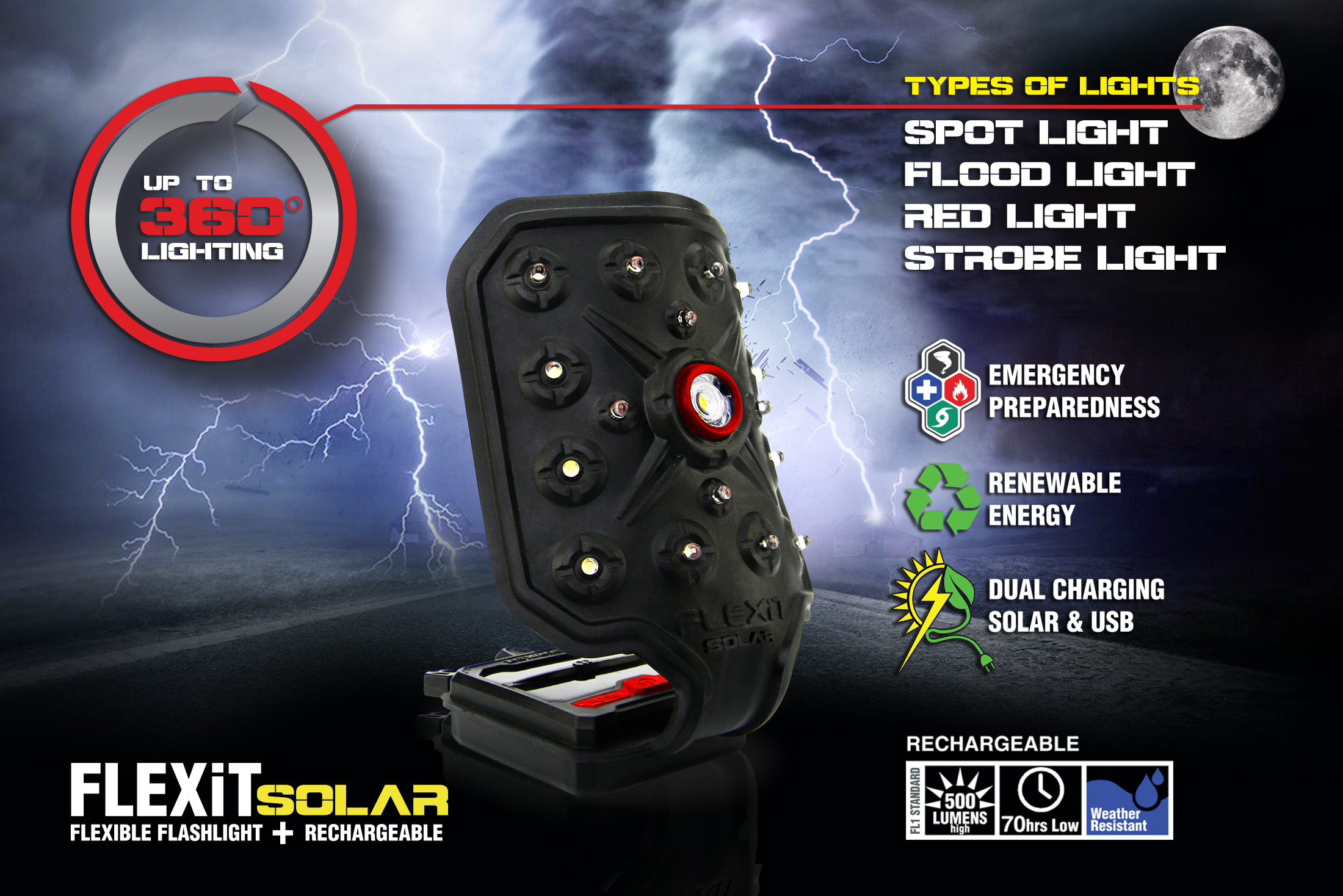 FLEXiT Solar Storm emergency