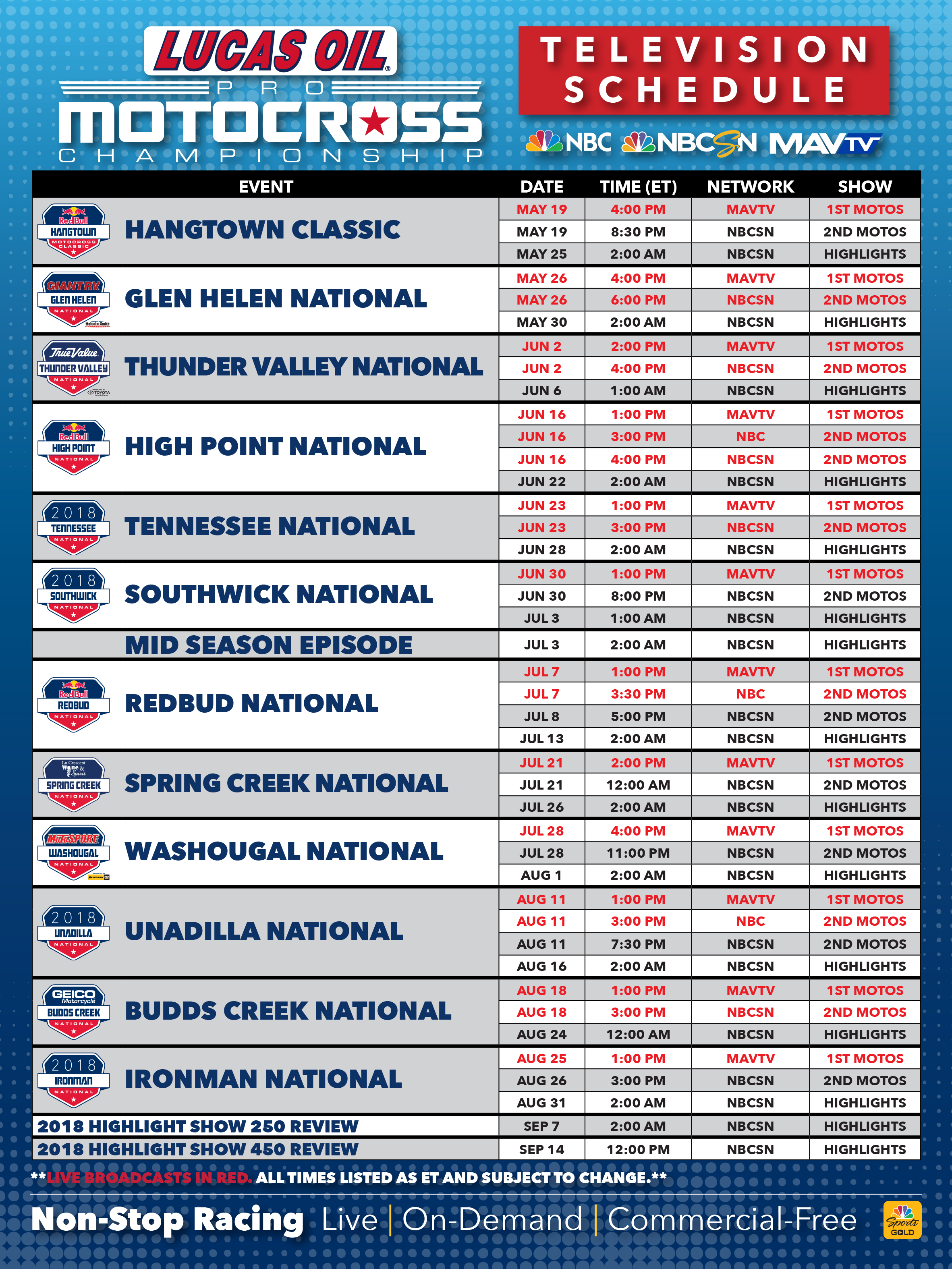 2018 Lucas Oil Pro Motocross Championship TV Schedule