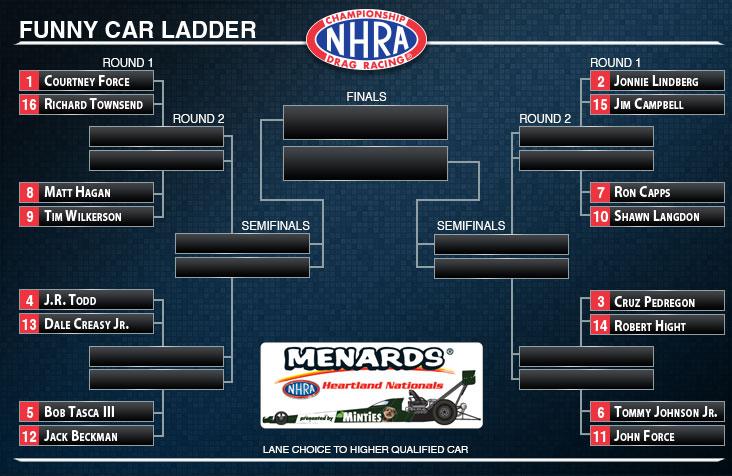 NHRA Funny Car-ladder