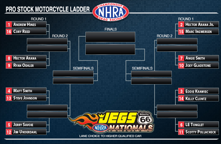 NHRA Pro Stock Motorcycle Ladder Route 66 Nationals
