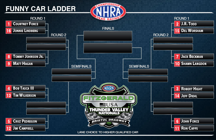 Thunder Valley Nationals Top Fuel ladder