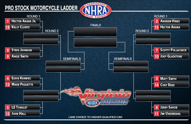 Virginia NHRA Nationals Pro Stock Motorcycle ladder