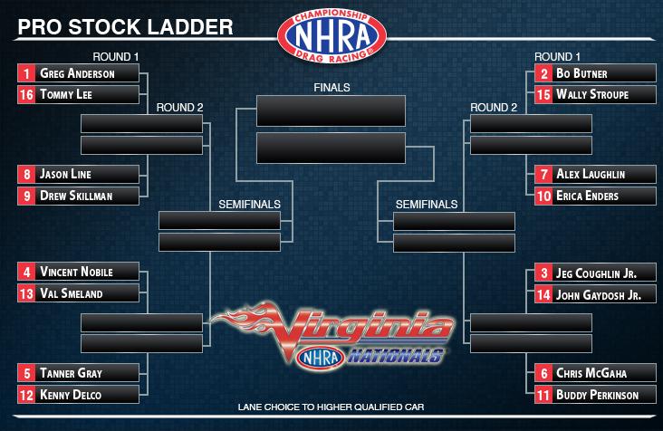 Virginia NHRA Nationals Pro Stock ladder