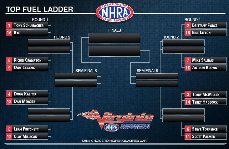 Virginia NHRA Nationals Top Fuel ladder