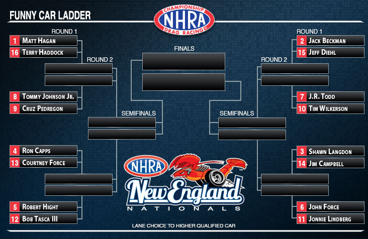 NHRA New England Nationals Funny Car ladder