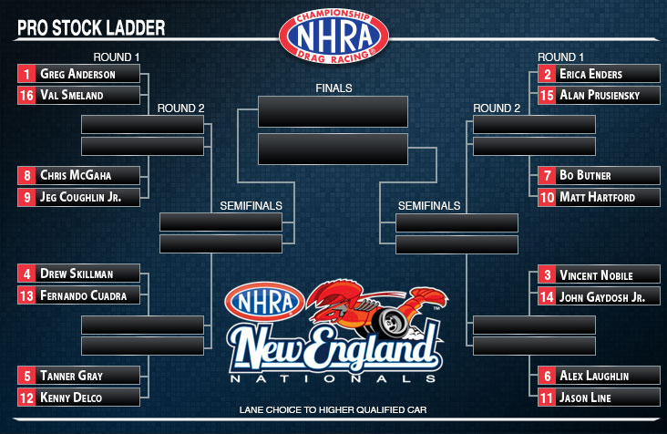 NHRA New England Nationals Pro Stock ladder