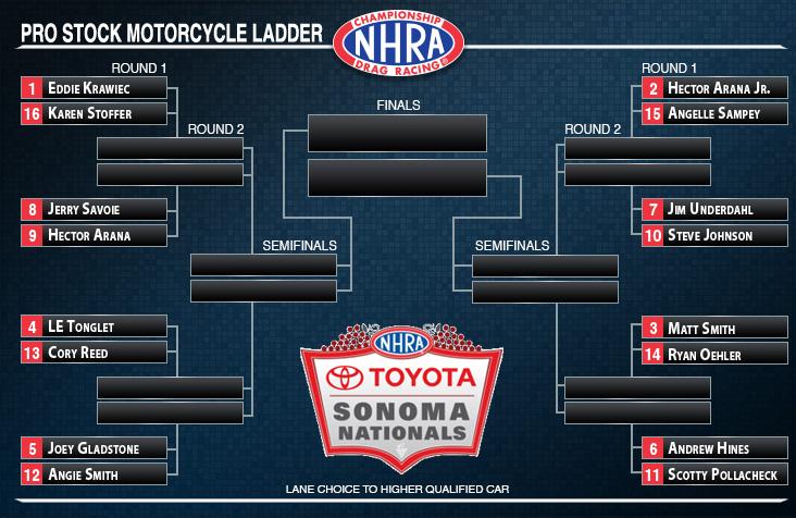NHRA Toyota Sonoma Nationals Pro Stock Motorcycle ladder