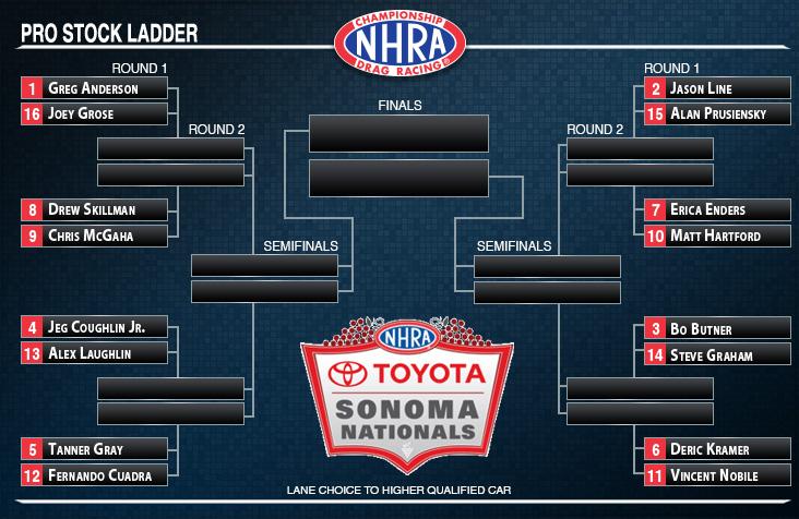 NHRA Toyota Sonoma Nationals Pro Stock ladder