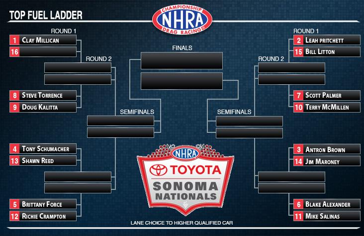 NHRA Toyota Sonoma Nationals Top Fuel ladder
