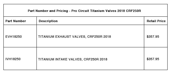 Pro Circuit Part-Number-Pricing-R-2
