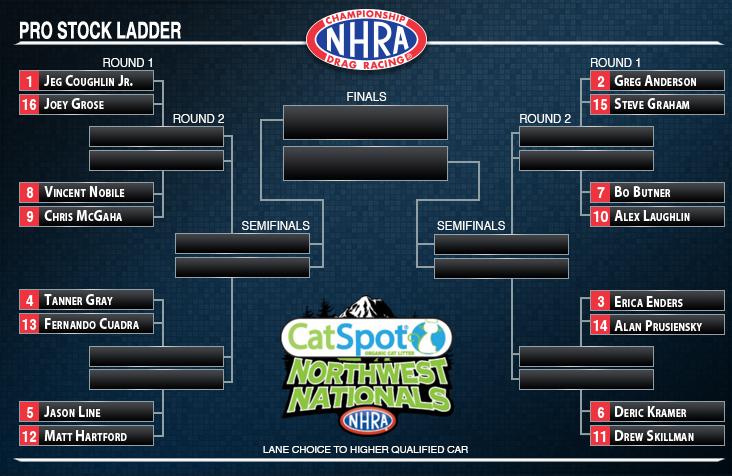 CatSpot NHRA Northwest Nationals Funny Car ladder
