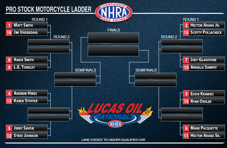 Lucas Oil NHRA Nationals Pro Stock Motorcycle ladder