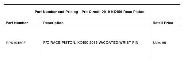 Pro Circuit 2019 KX450 High-Compression Piston Kit