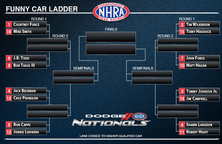 Dodge NHRA Nationals Funny Car ladder