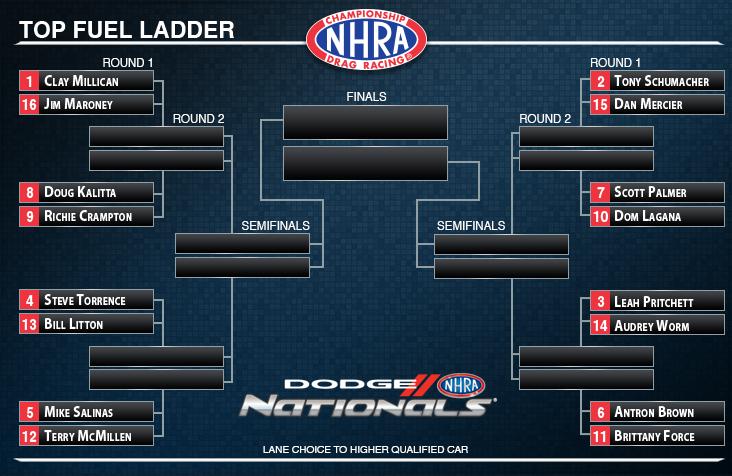 Dodge NHRA Nationals Top Fuel ladder