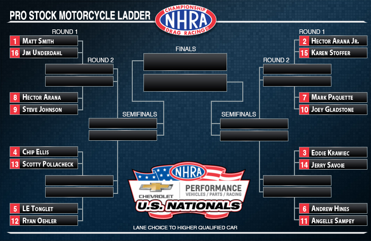 NHRA U.S. Nationals Pro Stock Motorcycle ladder