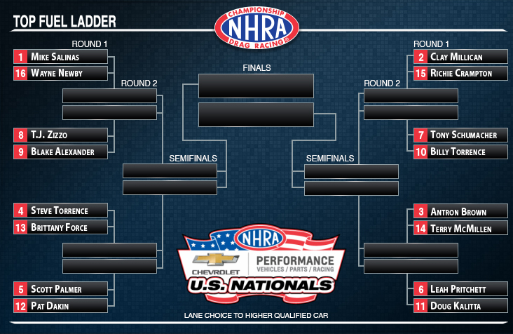 NHRA U.S. Nationals Top Fuel ladder