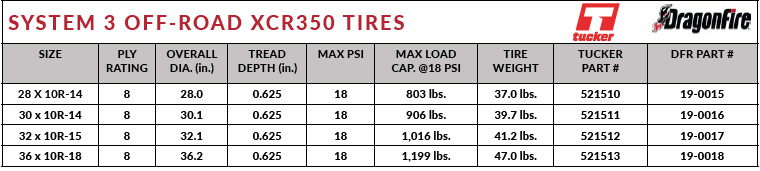 System 3 Off-Road XCR350-36-Tire chart
