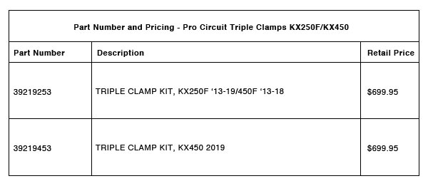Pro Circuit KX250F:450 Triple Clamp Kits - Part-Number-Pricing-R-2