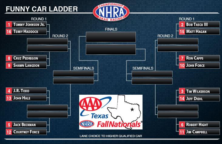 AAA Texas NHRA Fallnationals - Funny Car - ladder