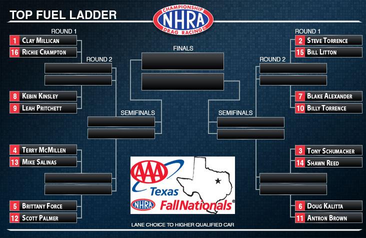 AAA Texas NHRA Fallnationals - Top Fuel ladder