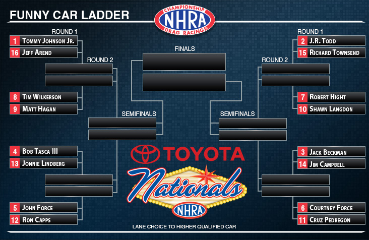 NHRA Toyota Nationals - Funny Car ladder