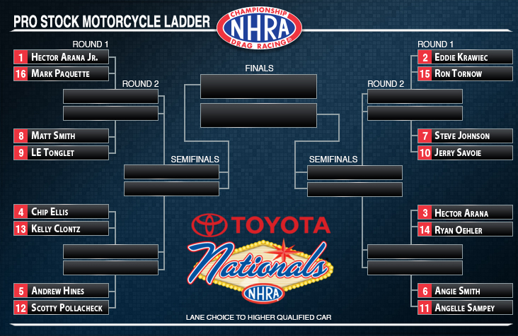 NHRA Toyota Nationals - Pro Stock Motorcycle ladder