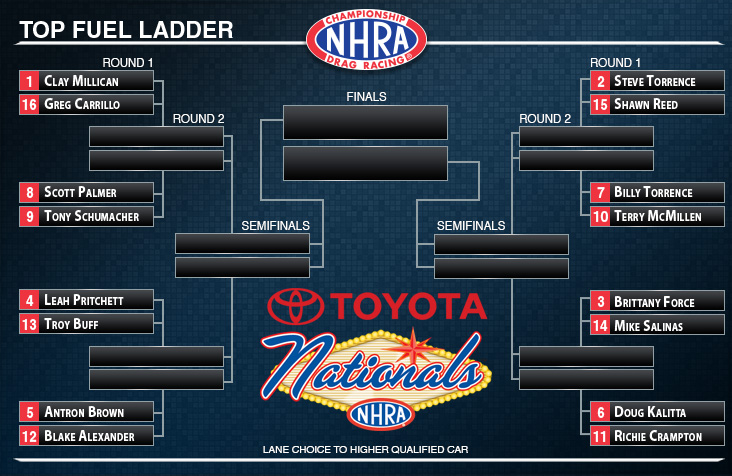 NHRA Toyota Nationals - Top Fuel ladder
