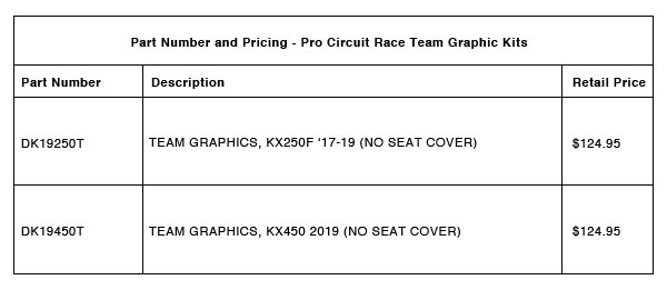 New Products- Pro Circuit 2019 Race Team Graphic Kits Part-Number-Pricing-R-2