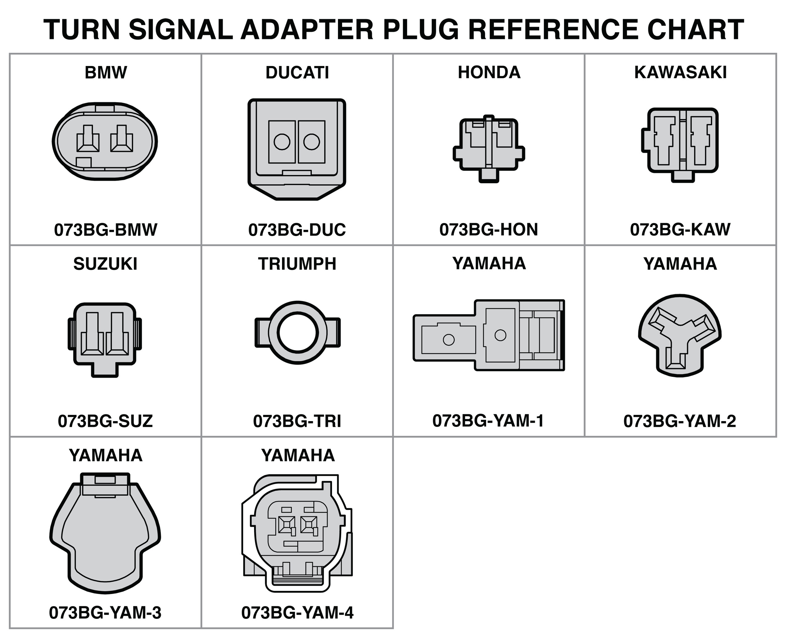 Turn Signal Adaptor Plug Reference Chart