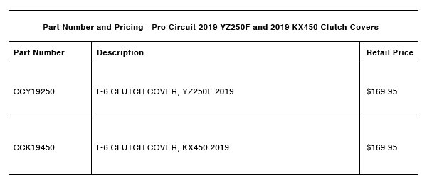 Pro Circuit 2019 YZ250F and KX450 Clutch Covers - Part-Number-Pricing-R-2