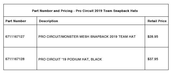 Pro Circuit 2019 Team Snapback Hats