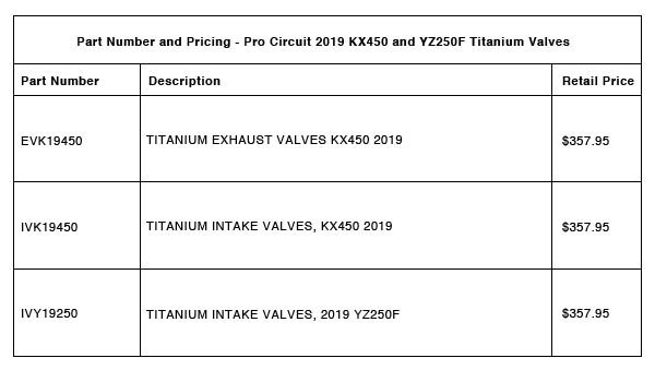 Pro Circuit 2019 KX450 and YZ250F Titanium Valves - Part-Number-Pricing-R-3