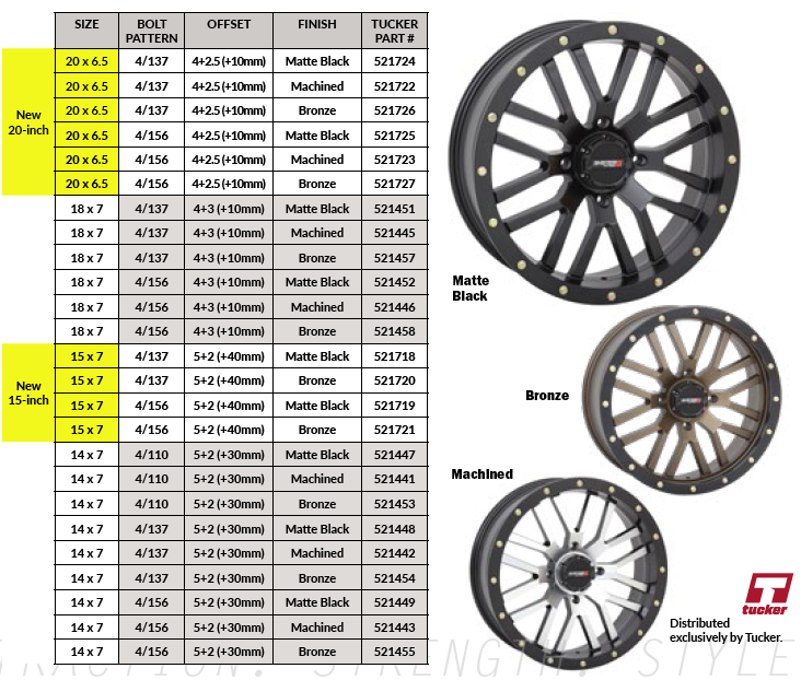 New 20-inch and 15-inch Sizes Join the ST-3 Wheel Lineup