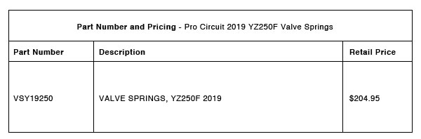 Pro Circuit 2019 YZ250F Valve Springs - Part-Number-Pricing-R-1