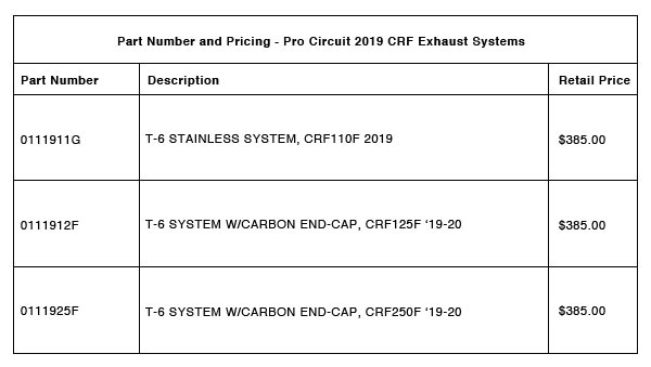 Pro Circuit 2019 CRF Exhaust Systems - Part-Number-Pricing-R-3
