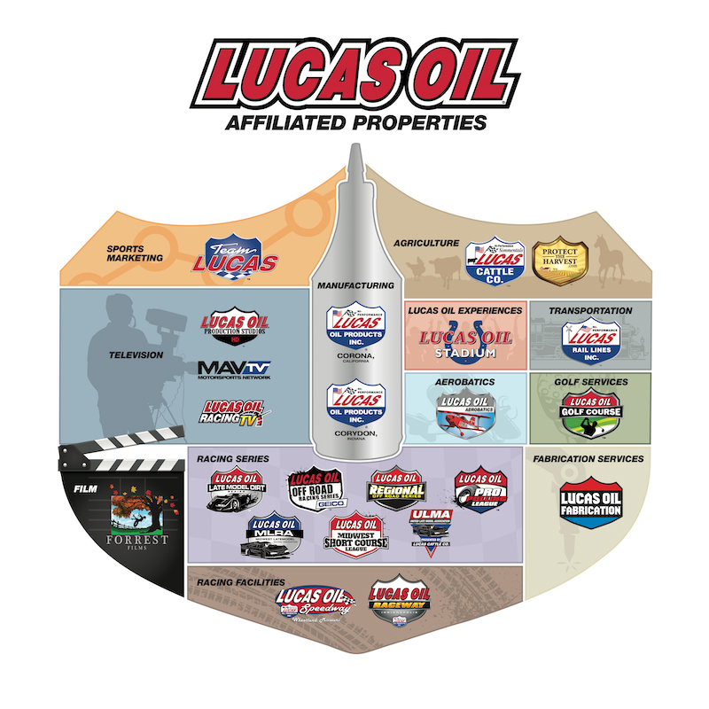 Lucas Oil Products Inc. Celebrates 30 Years