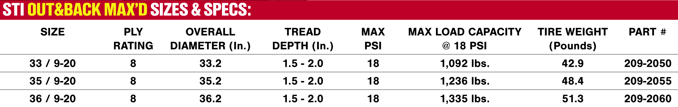 Out&Back MaxD tire chart