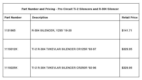 191003 Pro Circuit Ti-2 CR125R:CR250R Silencers and R-304 YZ65 Silencer - Part-Number-Pricing-R-3