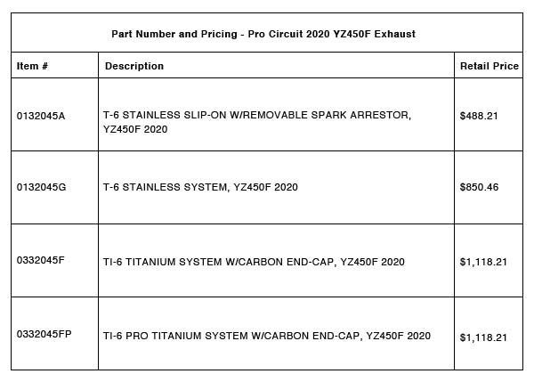 191024 Pro Circuit 2020 YZ450F Exhaust Systems - Part-Number-Pricing-R-4-A