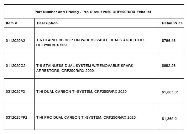 191202 Pro Circuit 2020 CRF250R-RX Exhaust Systems pricing chart