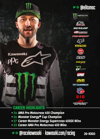 Monster Energy Kawasaki and Monster Energy:Pro Circuit:Kawasaki Introduce 2020 Collector Cards [2]