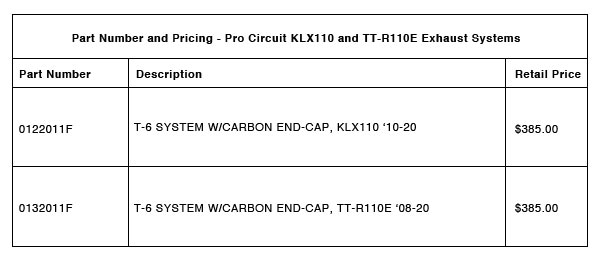 New Products- Pro Circuit KLX110 and TT-R110E Exhaust Systems Part-Number-Pricing-R-2