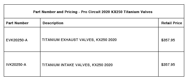 200314 Pro Circuit KX250 Exhaust and Intake Valves Part-Number-Pricing-R-2