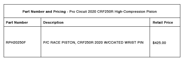200411 Pro Circuit 2020 CRF250R High-Compression Piston Part-Number-Pricing-R-1