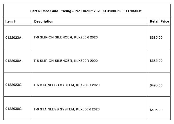 200507 Pro Circuit 2020 KLX230R:300R Exhaust - Part-Number-Pricing-R-4-A