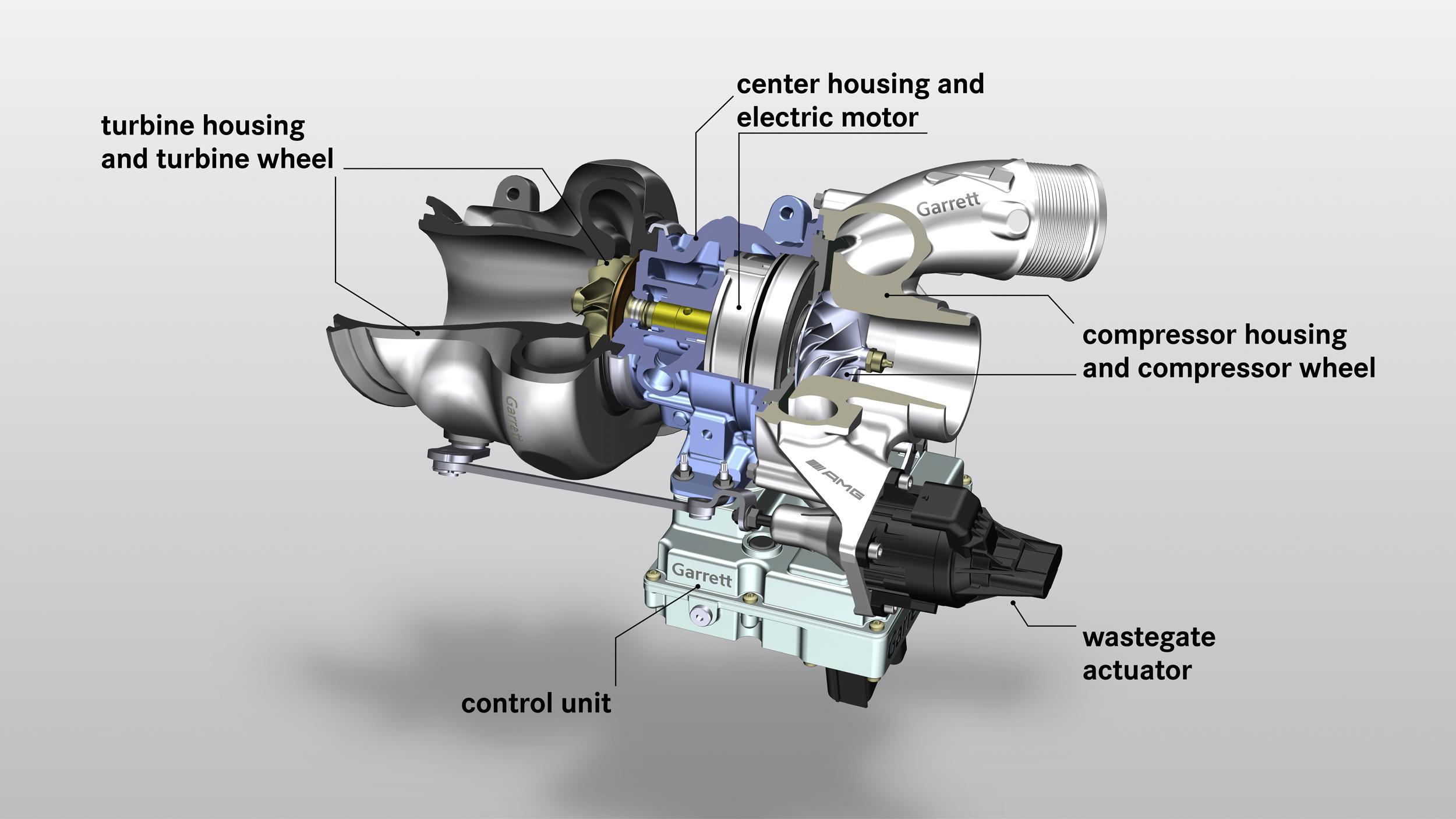Mercedes-AMG eTurbo Electric Turbocharger
